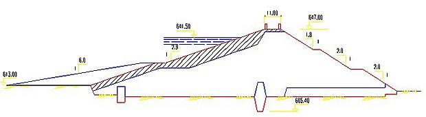 Presa de Cubillas - Embalse de Cubillas - Pantano de Cubillas - Albolote - Embalse del Cubillas