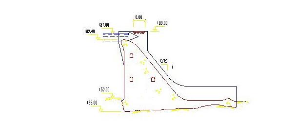Presa de Retortillo - Embalse de Retortillo - Pantano de Retortillo