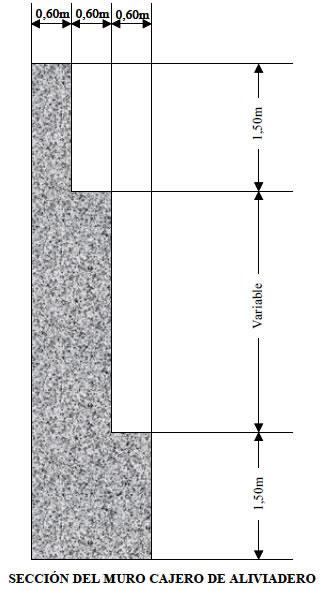 Presa del Corumbel Bajo, Sección del Muro Cajero de Aliviadero