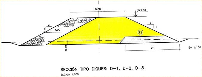 Presa del Embalse de Rivera de Gata, Sección tipo diques D-1, D-2, D-3, Pantano de Rivera de Gata