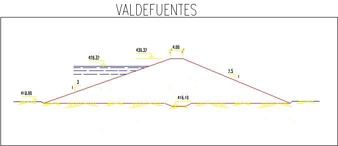 Embalse de Valdefuentes - Presa de Valdefuentes - Pantano de Valdefuentes - Embalse del Prado - Presa del Prado - Valdefuentes - Pantano del Prado - Pantano de Valdefuentes