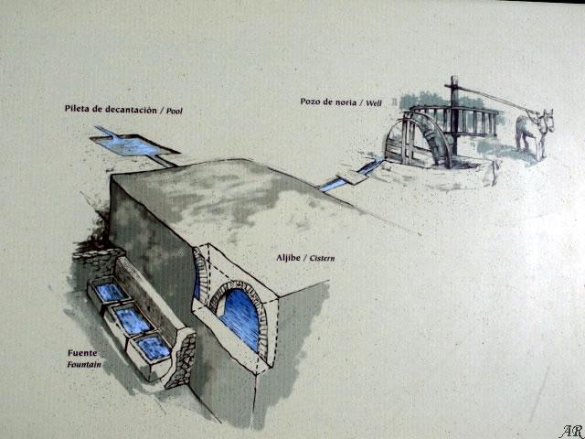 alcazaba-de-almeria-aljibe-fuente