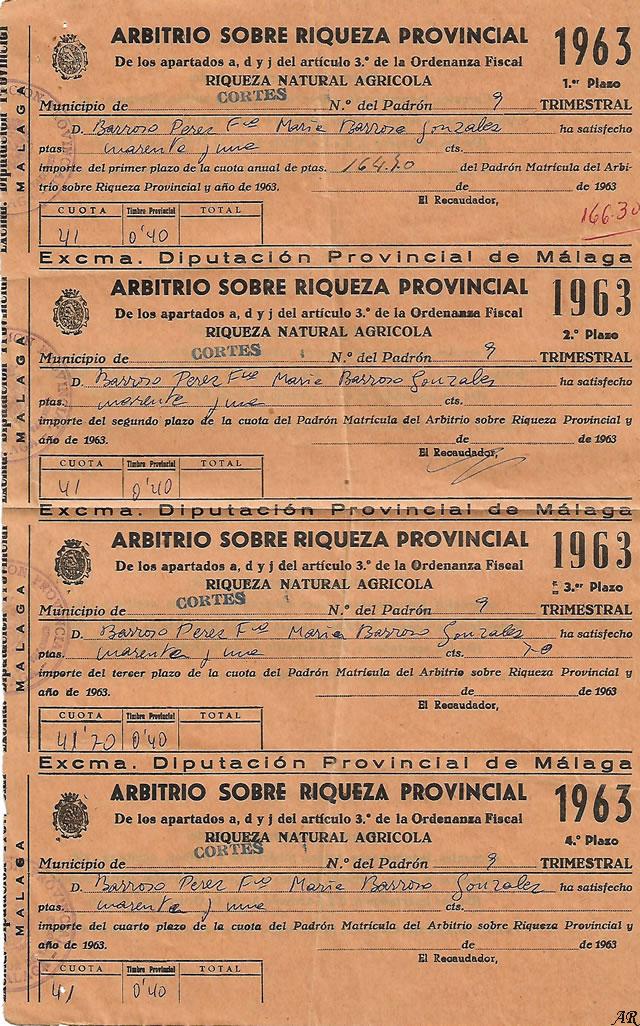 Arbitrio sobre riqueza provincial - Riqueza Natural Agrícola. Año 1963