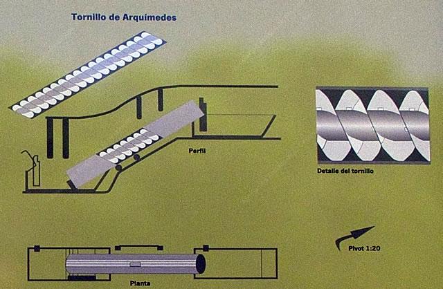 Baños de la Encina - Cerro del Plomo