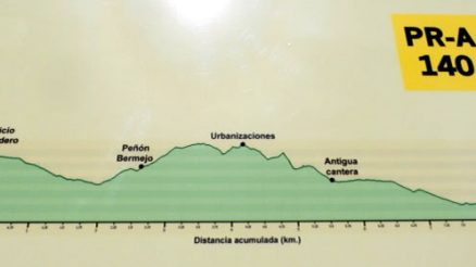 Sendero Istán - Marbella - Trail