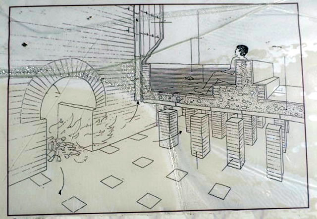 Sistema de calefacción de una terma